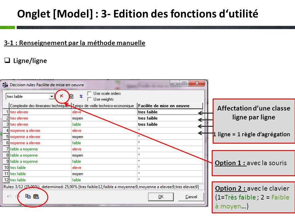 Onglet [Model] : 3- Edition des fonctions d'utilité